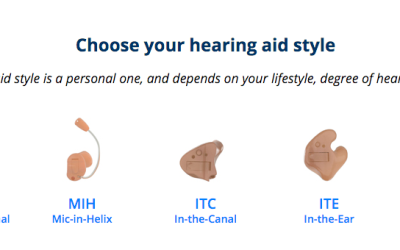 What to Consider When Choosing Your Heading Aid